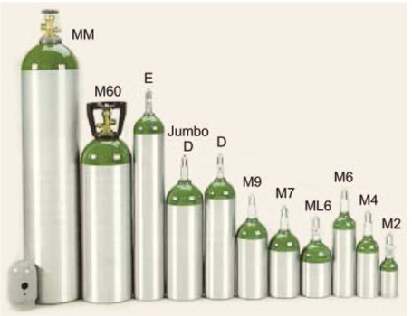 liquidnitrogenplant in addition How Much Oxygen additionally Systems together with HH Air NFPA Rod 20Diameter moreover O2 Tank Duration Chart. on oxygen tank sizes chart